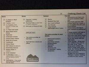 ghyll head checklist